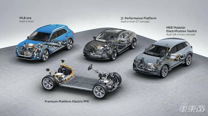 奥迪的电动化野心:四个电动平台齐发,未来5年推30款新车