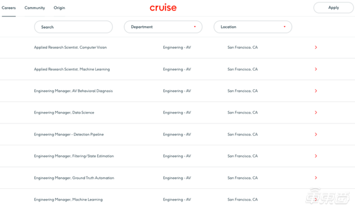 Cruise裁员、美国重卡创企倒闭,自动驾驶淘汰赛打响