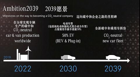 2030愿景.jpg