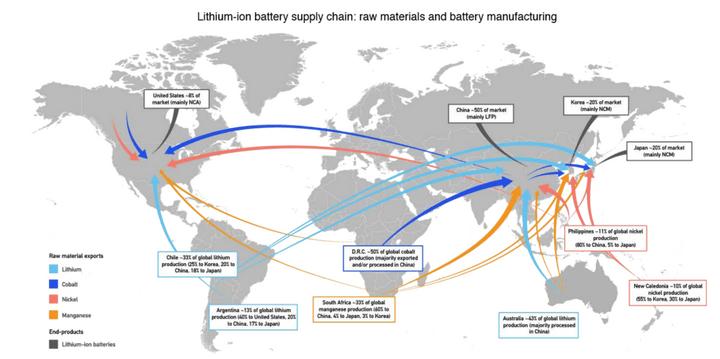 锂电池供应链地图