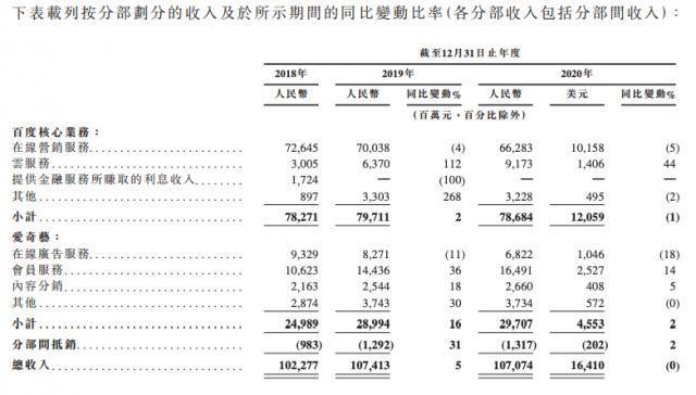 百度香港二次上市:募资发力AI商业化 包括智能电动汽车研发