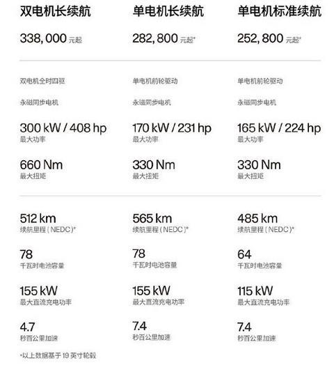 25.28万元起 极星2全新产品系列正式上市