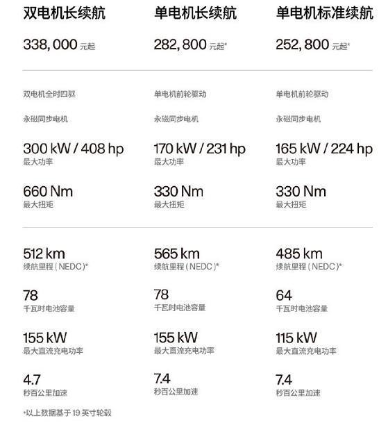 一周热点 | 3月新能源车销量达22.6万辆;广汽发布1000km续航电池技术;现代将在华推21款新能源车