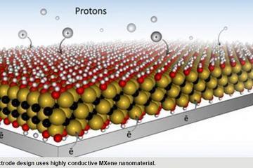 美研发MXene锂电池电极,电动车充电或仅需数秒