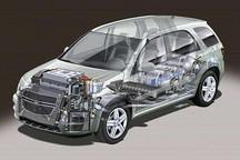 上海发布燃料电池汽车发展规划,2017-2020年示范运行3000辆/年产值突破150亿