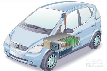 """""""燃料电池备用电源系统可靠性与耐久性关键技术研究""""通过验收"""