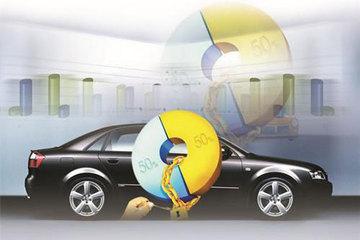 研究周报 | 纵论汽车股比放开(二):整车企业波及几何?