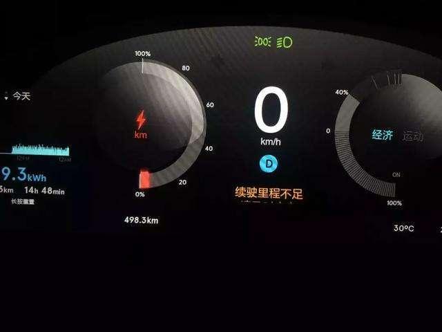 """用户呼唤""""真续航"""",中国电动汽车急需更新续航测试标准"""