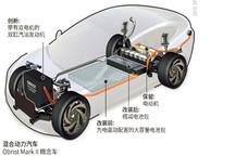 带排气装置的绿色科技-- Obrist Powertrain