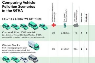 电动汽车的经济学:实现不了规模化,根本赚不到钱