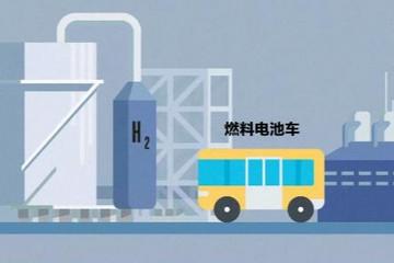 董扬:中国燃料电池汽车取得重大进步