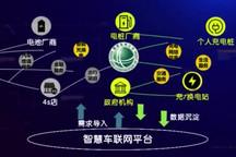 视频|互联网+产业生态 国网构建智慧车联网服务平台
