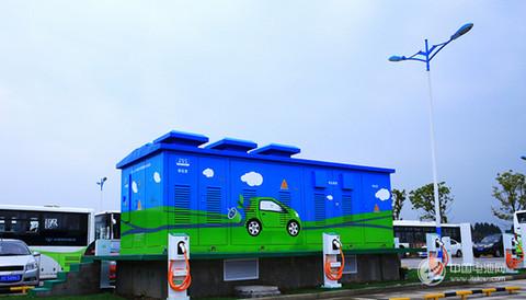 充电桩行业,电动汽车充电桩,电动汽车充电基础设施