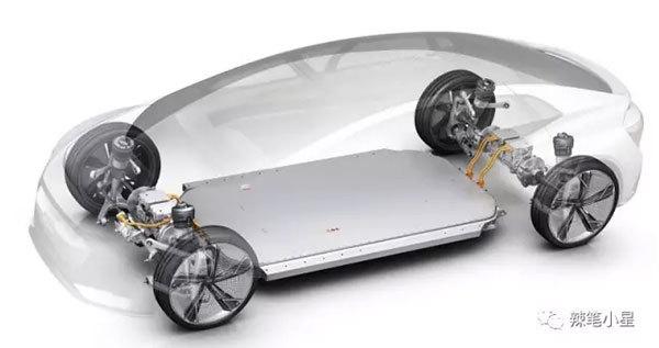 800V新能源车型,未来汽车行业