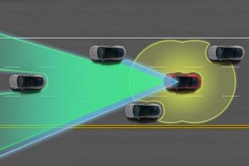 自动驾驶行业素描:特斯拉、谷歌们最焦虑的是什么?