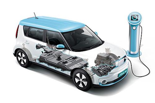 动力电池回收体系,废旧动力电池