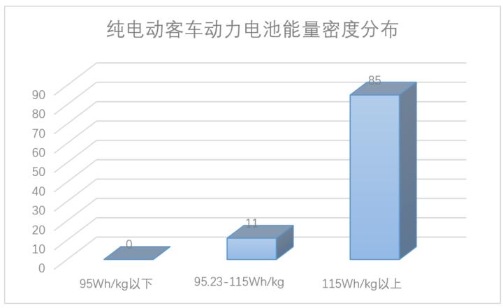 能量密度.png