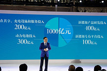 """长安汽车发起千亿级汽车产业基金,为""""香格里拉计划""""提供资金支持"""