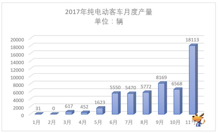 月度产量.png