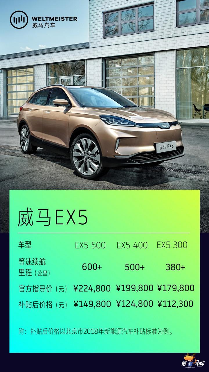 冲击10万辆爆款,威马EX5纯电SUV补贴后11.23万起