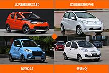 不仅只是占号神器  7月微型电动车销量前四产品力大起底