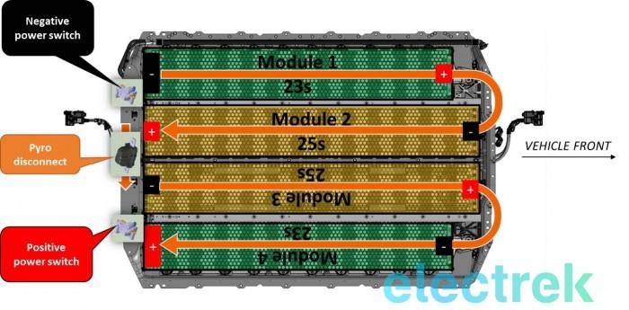 tesla-model-3-battery-pack-modules (1)