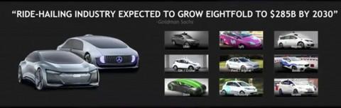 英伟达推出Pegasus:搞无人驾驶出租车的公司,核弹又给你们准备好了