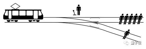电车难题:你是否会拉下操纵杆,让电车转向另一条轨道?
