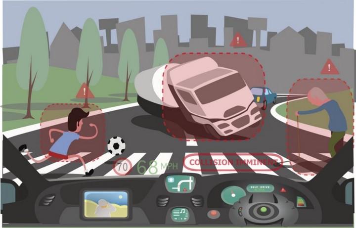 自动驾驶伦理问题.jpg
