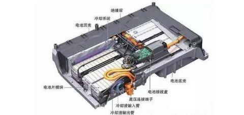 新能源汽车三元锂电池真正寿命