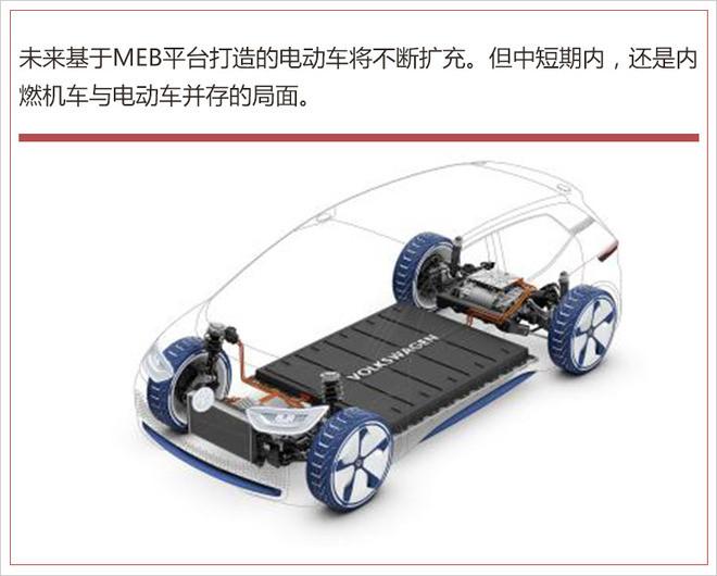 大众MEB平台,大众新车规划