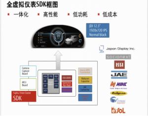 汽车座舱交互方式,人工智能,语音交互