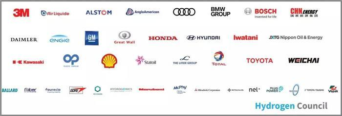 长城汽车,国际氢能委员会