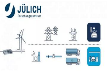 加氢和充电基础设施成本比较分析