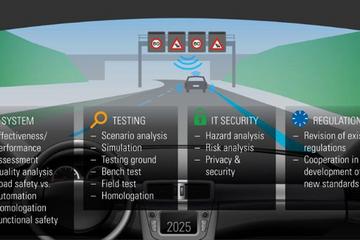 """德国认证机构计划为用于自动驾驶汽车的AI系统颁发""""驾照"""""""