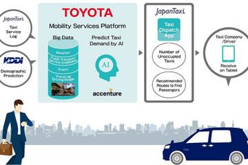 丰田携手埃森哲等测试基于人工智能的出租车调度系统