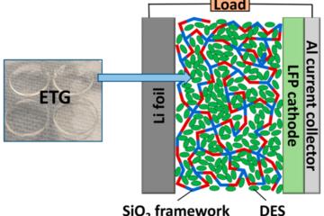 比利时研究人员研发新固体复合电解质 可用于锂离子电池