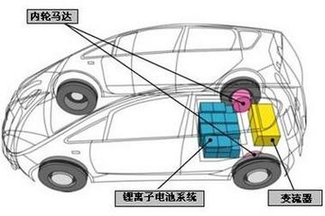 新能源汽车锂电池的导热粘接方案