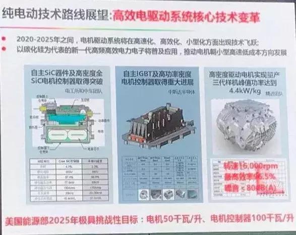 """万钢欧阳明高点赞, 精进""""三合一""""电驱系统首发"""