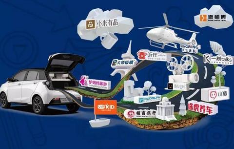 购物/学英语/直升机救援……新造车企业的车联网到底有多野?