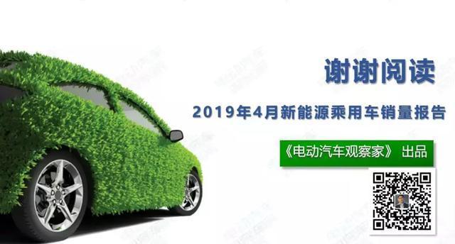36页PPT:2019年4月新能源乘用车销量报告