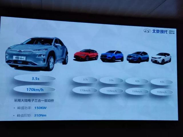 合资品牌电动车来袭,竞争力如何?销量如何?