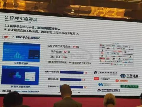 动力电池溯源管理平台遇冷,仅213家企业上传信息
