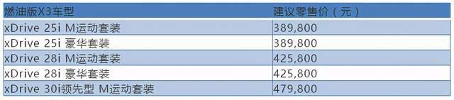 纯电iX3售价46.99万起,宝马的良心价你认吗