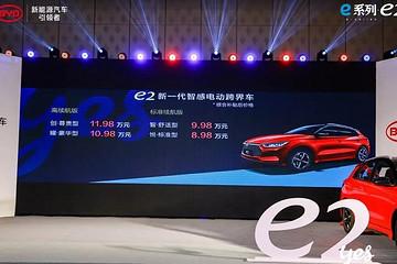 比亚迪新能源京津冀销量增21.2%,e2上市