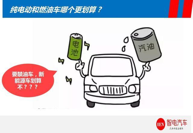 一算吓一跳,同一款电动车综合使用成本高出燃油车50%以上!