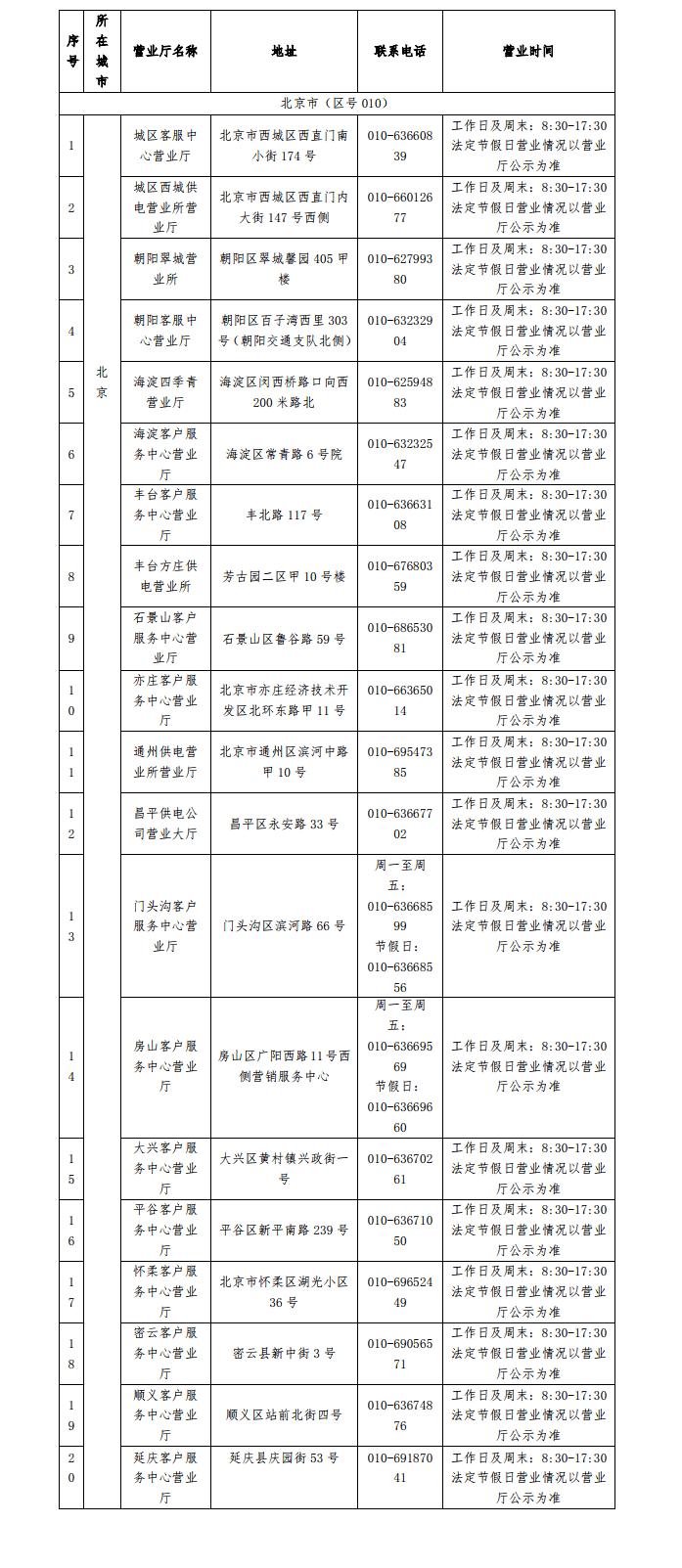 2售卡营业厅信息,以北京为例.png