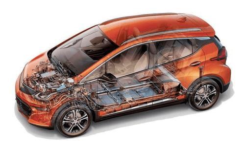 纯电,插混,与燃料电池,谁才会是未来汽车的核心动力源?