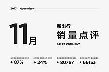新出行销量点评丨2017年 11 月销量增至 8.1 万  一车型破 1.5 万