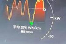 冬季会如何影响电动汽车的续航里程和充电速度?电动汽车车主这样说
